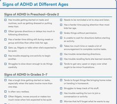 Spotting ADHD symptoms in children can be tricky. Use this checklist to learn about symptoms of ADHD (or ADD) at different ages. Adhd Symptoms In Children, Anxiety In Children, Anxiety Disorder Symptoms, Anxiety Attacks Symptoms, Adhd Checklist, Adhd Test, Adhd Signs, Adhd Strategies, Adhd