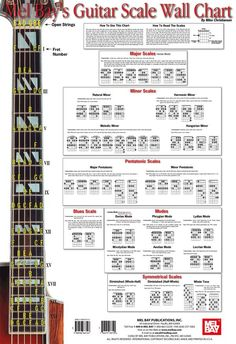 Guitar Scale Wall Chart, The C scale is featured. That's how I began learning to improvise. Time to learn some guitar THEORY and tune up your jams! Read more about the fastest way to learn theory for guitar in the link. Easy Guitar Chords, Guitar Chord Chart, Jazz Guitar, Music Guitar, Playing Guitar, Guitar Scales Tabs, Music Theory Guitar, Music Music, Music Lessons