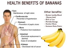 health benefits of eating bananas.25 Health Benefits Of Eating Bananas.you'll be hankering for a ripe and sweet banana, and know just some of the top health benefits that bananas have to offer.You'll never look at a banana the same way again after discovering the many health benefits and reasons to add them to your diet. Bananas combat depression, make you smarter, cure hangovers, relieve...
