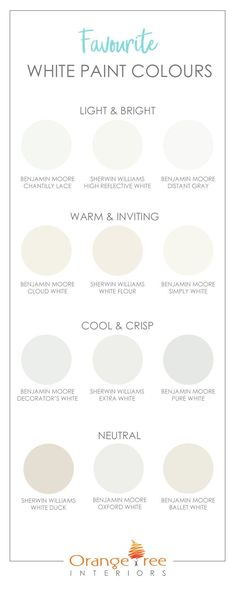 Some of my favourite white paint colours to use for home interiors, including; warm white paint colours, cool white paint colours, neutral white paint colours and bright white paint colours. Best White Paint, White Paint Colors, Bedroom Paint Colors, Interior Paint Colors, Paint Colors For Home, White Paints, Room Colors, Wall Colors, House Colors