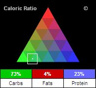 Food Analysis:   great website for nutritional info