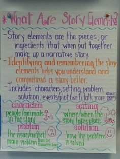 Story elements.  This is an anchor chart that helps child remember what is being taught.  You usually create it with the children in front of you as a mini lesson.  A- you could use it to help write complete stories with Isabella