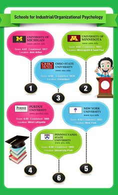 how to become educational psychologist australia