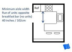 Kitchen aisle dimensions - units opposite an obstruction with no doors opening.