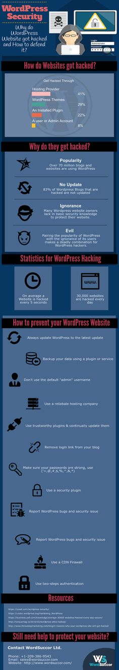 Ever wondered why #websites got hacked? This is why we have created this #infographic, that covers #WordPresssecurity issues and some tips to secure your website.