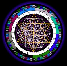 Flower of Life and I-Ching.