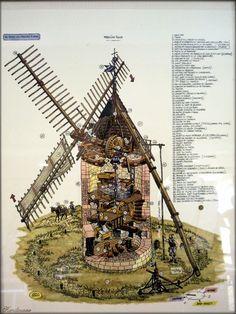 http://photosfrancecotesouest.eklablog.fr/photo-d-un-schema-d-un-moulin-a-vent-du-xviiie-siecle-a59809999