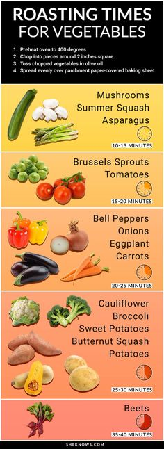Our Ultimate Guide to Roasting Vegetables! http://www.pullupgymbar.com/ #homeschoolinginfographic