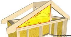 Roof Terminology-1