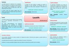 Laxatifs 1