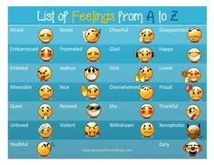 Free printable Feelings Charts with an explanation and tools on how to use them. Many charts available. No registration required. Feelings List, List Of Emotions, Feelings Wheel, Feelings Chart, Feelings Words, Feelings And Emotions, Emotions Cards, Creative Activities, Therapy Activities