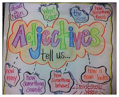 Teaching your kids: Adjective Anchor Chart Teaching Grammar, Teaching Language Arts, Classroom Language, Teaching Writing, Teaching Tips, Writing Lessons, Recount Writing, Reciprocal Teaching, Grammar Help