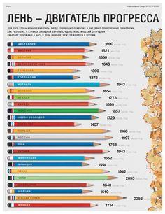 """журнал """"Инфографика"""" smm2you.wordpress.com"""