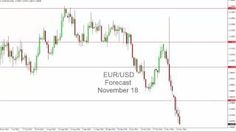 Forex Technical Analysis The Fatal Error Of Pattern Hindsight Bias