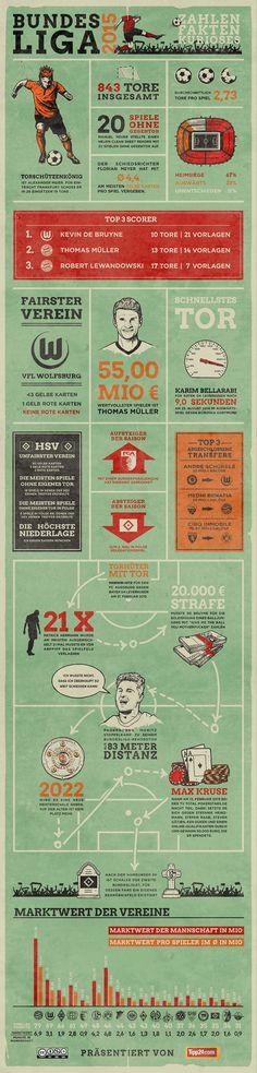 Fussball Infografik - Do you fancy an infographic? There are a lot of them online, but if you want your own please visit http://www.linfografico.com/prezzi/ Online girano molte infografiche, se ne vuoi realizzare una tutta tua visita http://www.linfografico.com/prezzi/