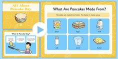 All About Pancake Day Powerpoint - Twinkl Pancake Day Resources, What Is Pancake Day, Teaching Kids, Teaching Resources, Milk And Eggs, Key Dates, English Class, Cooking Food, Primary School