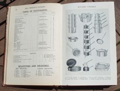Vintage Mrs Beeton's Cookery Book #vintage #cottage #kitchen