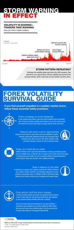 Before opening your position, take into consideration the larger timeframe. Check all the important levels, previous extremums and the direction the market is moving towards on the global scale