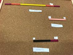 Elementi di geometria, classe terza - Maestra Mihaela Math, Words, 3, Geography, Book, Party, Noel, Math Resources, Horse