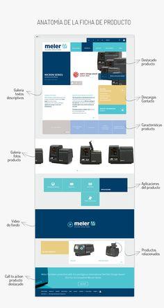 El rediseño web de Meler Gluing Solutions. Anatomía de la ficha de producto