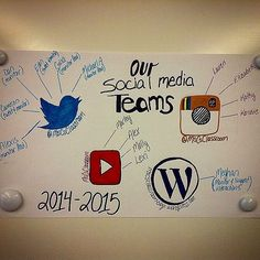 Social Media in the Classroom: 16 Best Resources for 2015