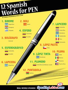 12 Spanish Words for PEN: Infographic and Posters Spanish Vocabulary, Spanish Grammar, Spanish Language Learning, Spanish Teacher, Spanish Classroom, Teaching Spanish, Teaching Vocabulary, Spanish Activities, Spanish Basics