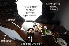 lighting diagram backlighting A Simple Way To Light Your Food