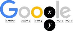 George Boole's 200th Birthday Doodle