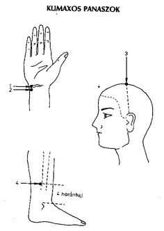 hatású. Acupressure, Workout, Work Outs