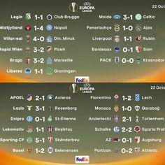 Resultados UEFA Europa League: