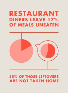 Restaurant food is too good to waste! Don't forget your doggie bag. #foodwaste #ivaluefood