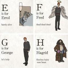 abecedario con los personajes de harry potter_07