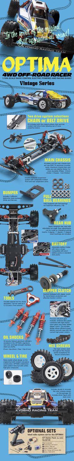 Optima 4WD Buggy Kit