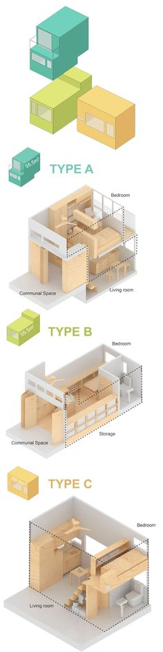 customization is king of 'the pitstop' modular housing concept