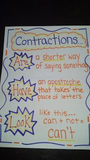 contraction anchor chart - Google Search