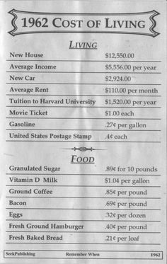 Cost of Living in 1962.  buzzfeed.com  I can't imagine what it will be like in fifty more years.  Scary.