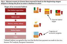 Global Business, Recent Events, Global Economy, Investors, Change, Watch, Halloween, Clock, Bracelet Watch