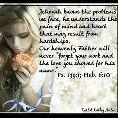~Psalm 139:1; Hebrews 6:10~