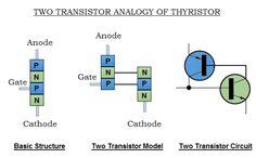 Two Transistor Analogy of Thyristor
