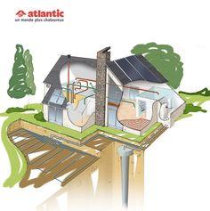 Comprendre la ventilation et la géothermie dans une maison particulière. Illustration Cédric Chapal