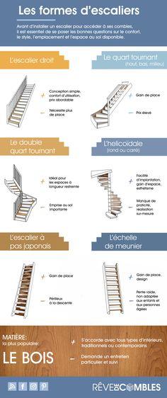 Les différentes formes d'escaliers | Rêve de combles® Si vous souhaitez rénover ou installer un escalier, il est nécessaire de se concentrer sur plusieurs critères. D'abord, la forme : escalier droit, le quart tournant, le double quart tournant, l'hélicoïdale, l'escalier à pas japonais ou l'échelle de meunier, lequel choisir ? Réfléchissez avant toute chose au confort dont vous avez besoin. Cela varie selon les personnes qui composent le foyer. Par exemple, il faut être d'autant plus…