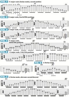 Mastering the Fundamental Modes Across the Entire Fretboard - Guitar World Acoustic Guitar Notes, Music Theory Guitar, Guitar Sheet Music, Jazz Guitar, Guitar Solo, Guitar Chords, Acoustic Guitars, Guitar Tips, Guitar Modes
