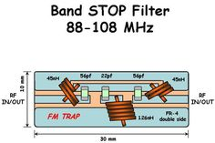DIY FM TRAP or 88-108 MHz Band STOP filter