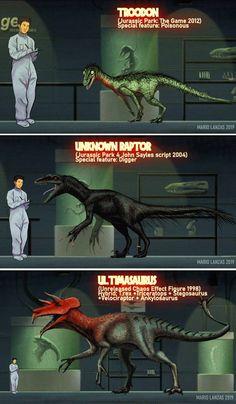 Dinosaur Hybrids of the Jurassic Park franchise by MarioLanzas on DeviantArt Jurrassic Park, Park Art, Dinosaur Balloons, Dinosaur Art, Jurassic World Dinosaurs, Jurassic Park World, Prehistoric World, Prehistoric Creatures, Jurassic Park Poster