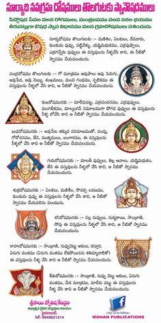 Hindu Vedas, Hindu Deities, Hinduism, Vedic Mantras, Hindu Mantras, Kundalini Meditation, Telugu Inspirational Quotes, Bhakti Song, Astrology Books