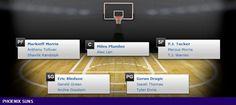Phoenix Suns Depth Chart - 2014-15 NBA Season