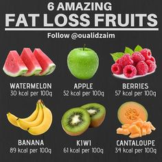 nutrition The Science Behind Losing Weight & Why Fruit Helps Its an accepted fact that to lose weight we need to be in a calorie deficit. In other words, we need to eat fewer calories than Healthy Drinks, Healthy Tips, Healthy Snacks, Healthy Recipes, Fruit Snacks, Healthy Fruits, How To Eat Healthy, Healthy Sugar, Fruit Drinks