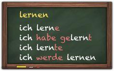 Zeitformen - Lingolia Deutsch