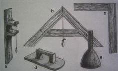Tools of Pyramid Building: a. plumb rule b. level c. square d. trowel e. mallet