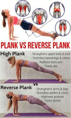 Fitness Workouts, Yoga Fitness, Fitness Video, Sport Fitness, Fitness Logo, Pilates Workout, At Home Workouts, Fitness Motivation, Health Fitness
